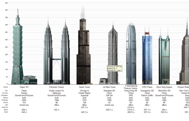 world's-tallest-buildings.01